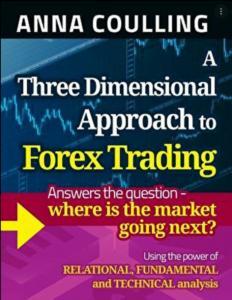 A Three-Dimensional Approach to Forex Trading